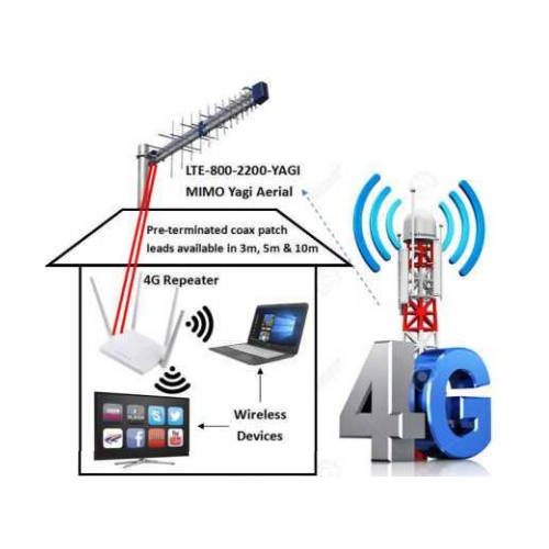 4G Signal Aerial Booster